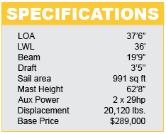 Leopard 39 Specifications