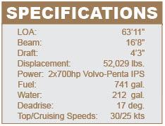 Prestige 60 specifications