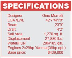 Leopard 44 specifications