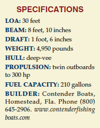 Contender 27 specifications