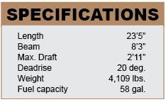 Chris-Craft Corsair 22 specifications