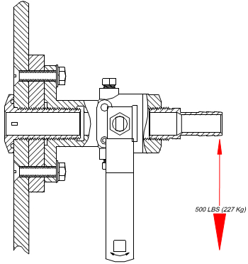To make sure through-hull fittings are threaded together correctly the ABYC imposes a 500-lb. side-load test.