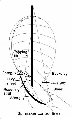 El Voto Es Libre Y Secreto as well Rigging Quiz Hitch Types Sling Angles Load Control furthermore How to Tie Fishing Knots as well Live Bait Rigging For Salmon furthermore Double Snatch Block Rigging Diagram. on types of rigging