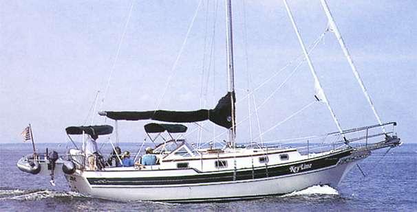 Gozzard 31 cutter for the cruising couple for 68 garden design gaff rigged schooner