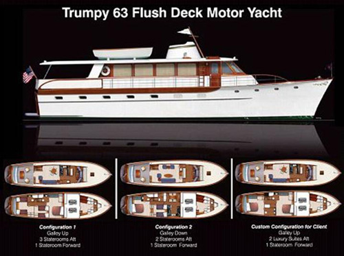 The new Trumpy 63's profile, deck and accommodation plans