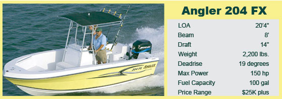 Angler 204 FX Specifications