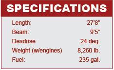 Regulator 28FS specifications