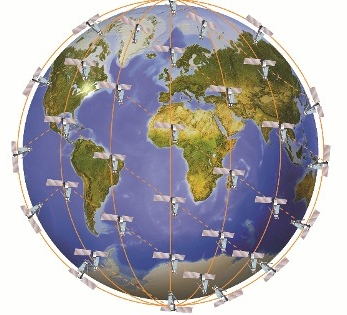 Iridium Global