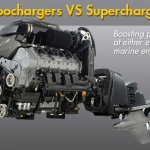 High-Performance Powerboats: Turbochargers vs. Superchargers
