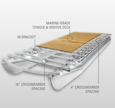 Harris FloteBote is serious about the decks in its boats. The Crowne 250 deck has full-length riser brackets, 3/4-inch pressure-treated decks, and crossmembers spaced at 16 inches.