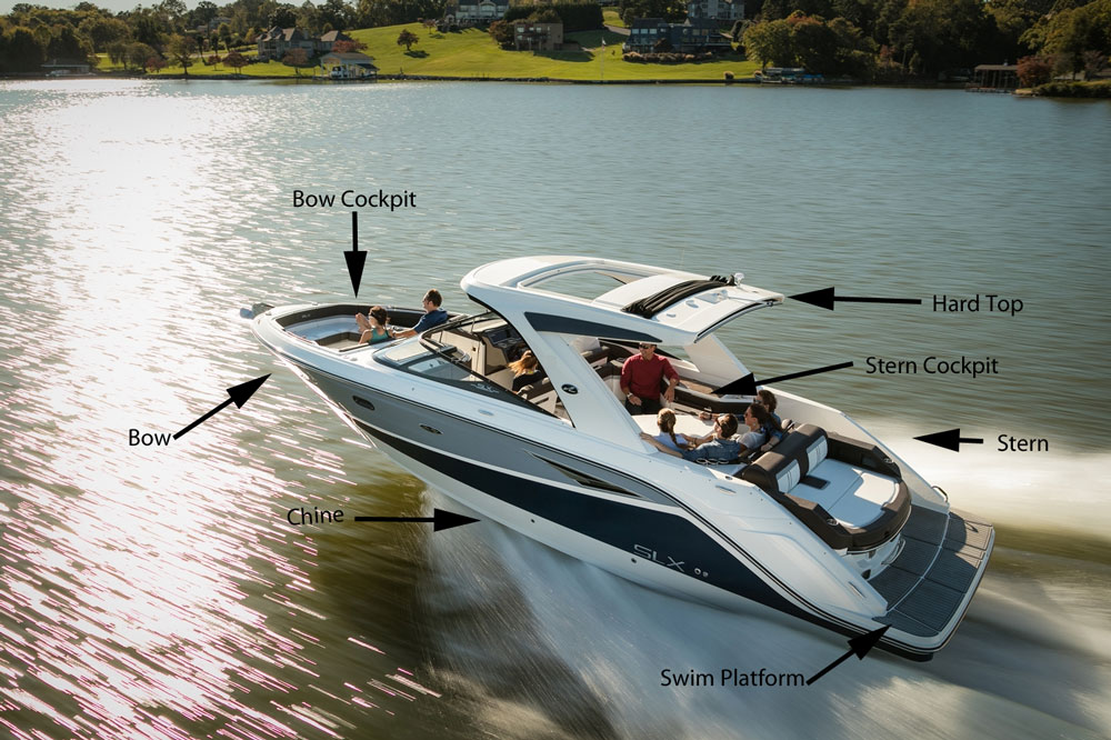 Beginner S Guide To Boat Terminology Boats Com