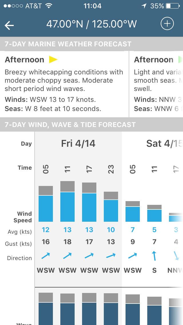 The Best Weather App for Your Smartphone - boats.com Maine Marine Weather Forecast Noaa on noaa lake michigan weather map, noaa 2013 winter weather outlook, noaa weather by zip code, noaa national weather service forecast, severe weather forecast,
