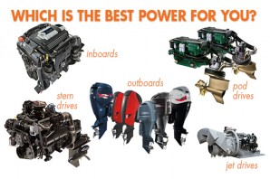Outboards, Inboards, Pod Drives, Stern Drives, and Jets: Which is the Best?
